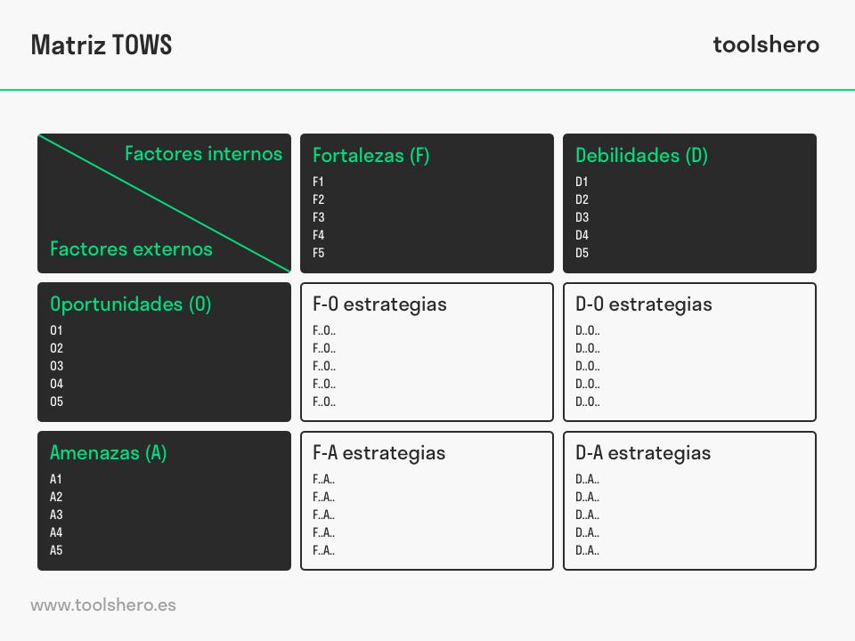 matriz tows - toolshero